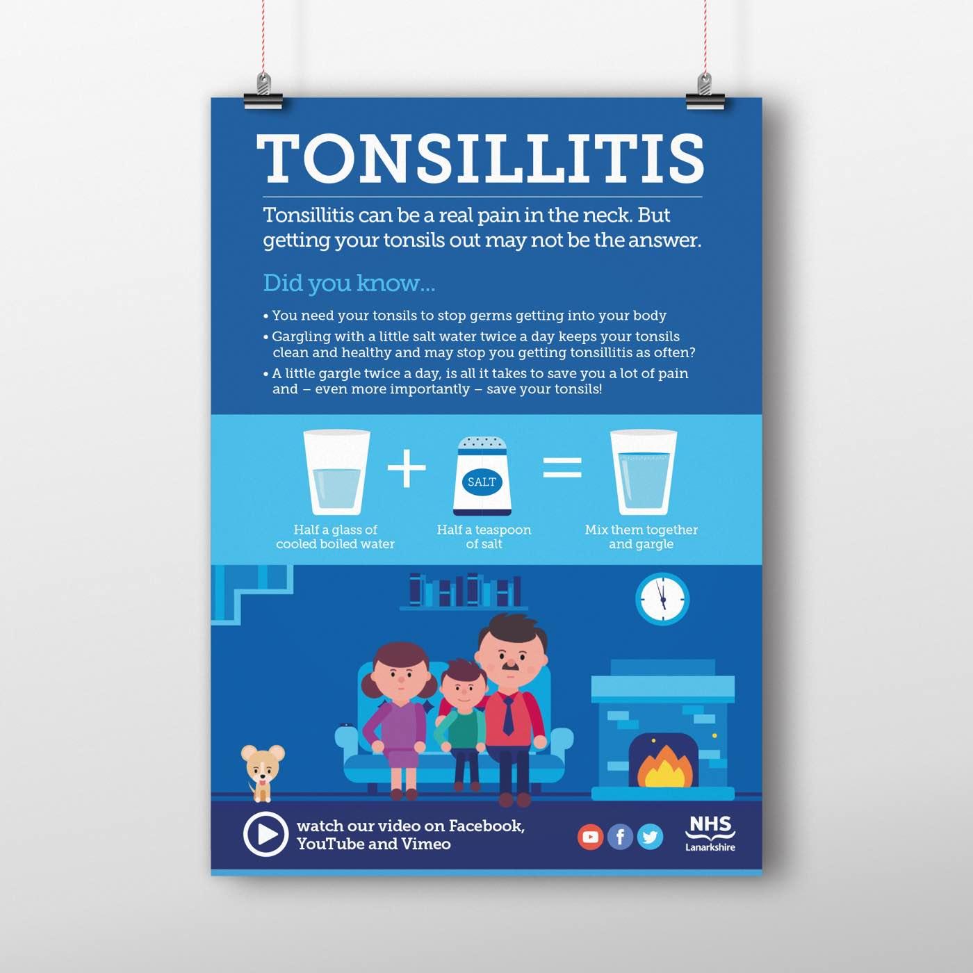 Poster for Tonsillitis for NHS Lanarkshire