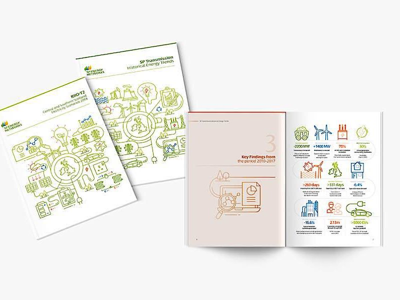 SP Energy Networks booklet designs